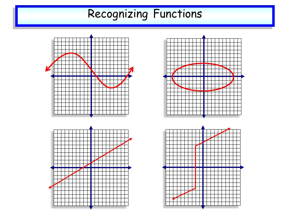 Recognizing Functions