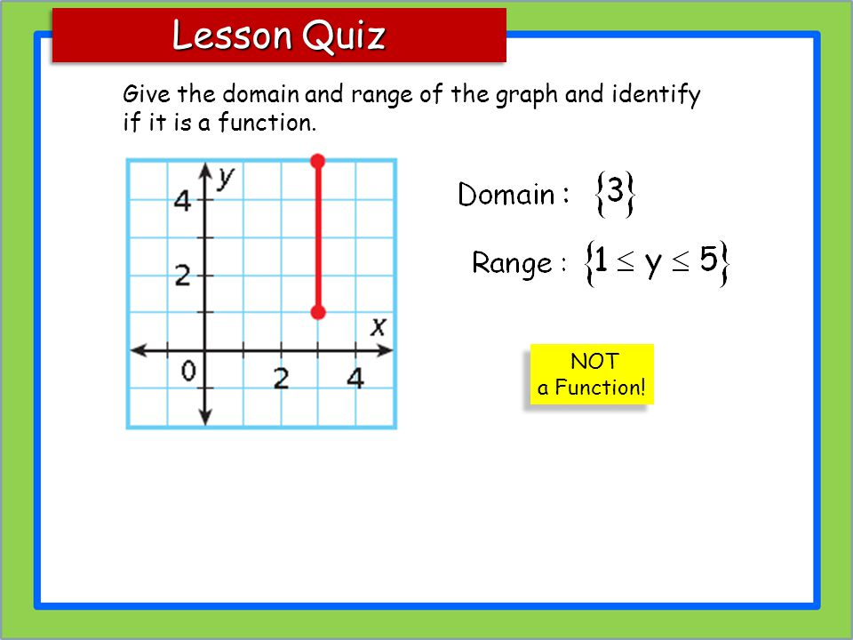 Lesson Quiz Give the domain and range of the graph and identify if it is a function.