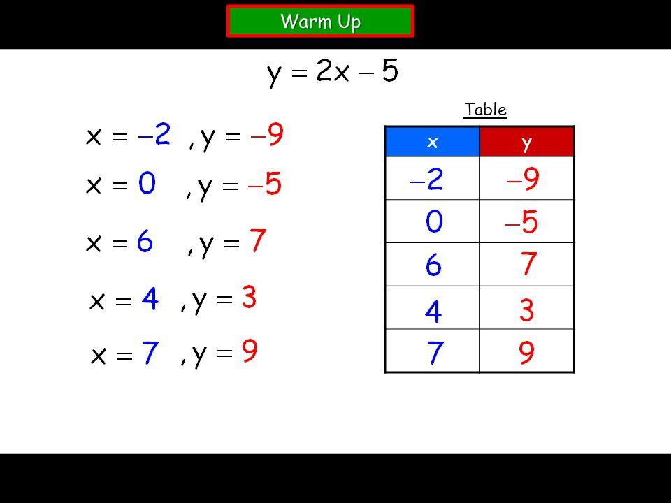 Table x y