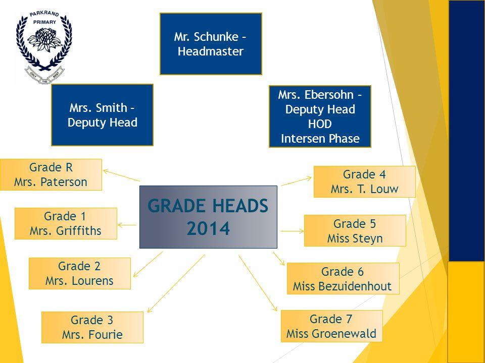 GRADE HEADS 2014 Mr. Schunke – Headmaster Mrs. Smith – Deputy Head