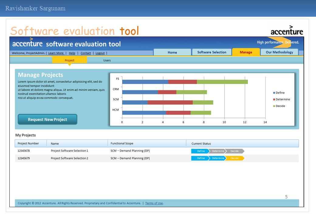 Software evaluation tool