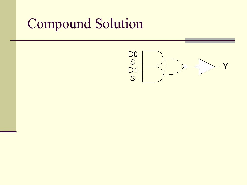 Compound Solution