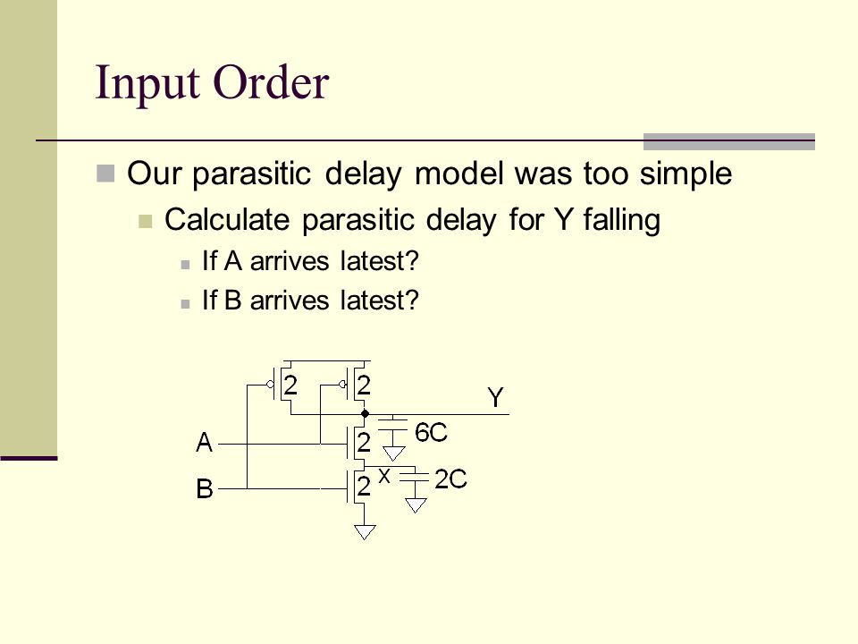 Input Order Our parasitic delay model was too simple