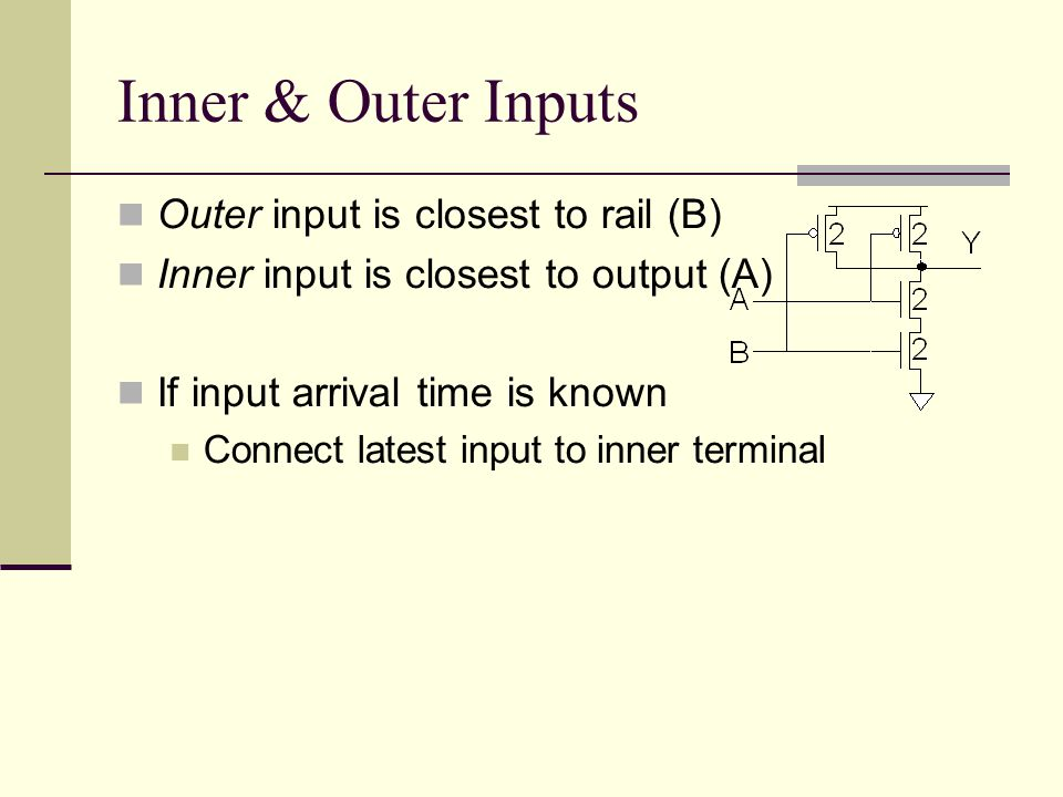 Inner & Outer Inputs Outer input is closest to rail (B)