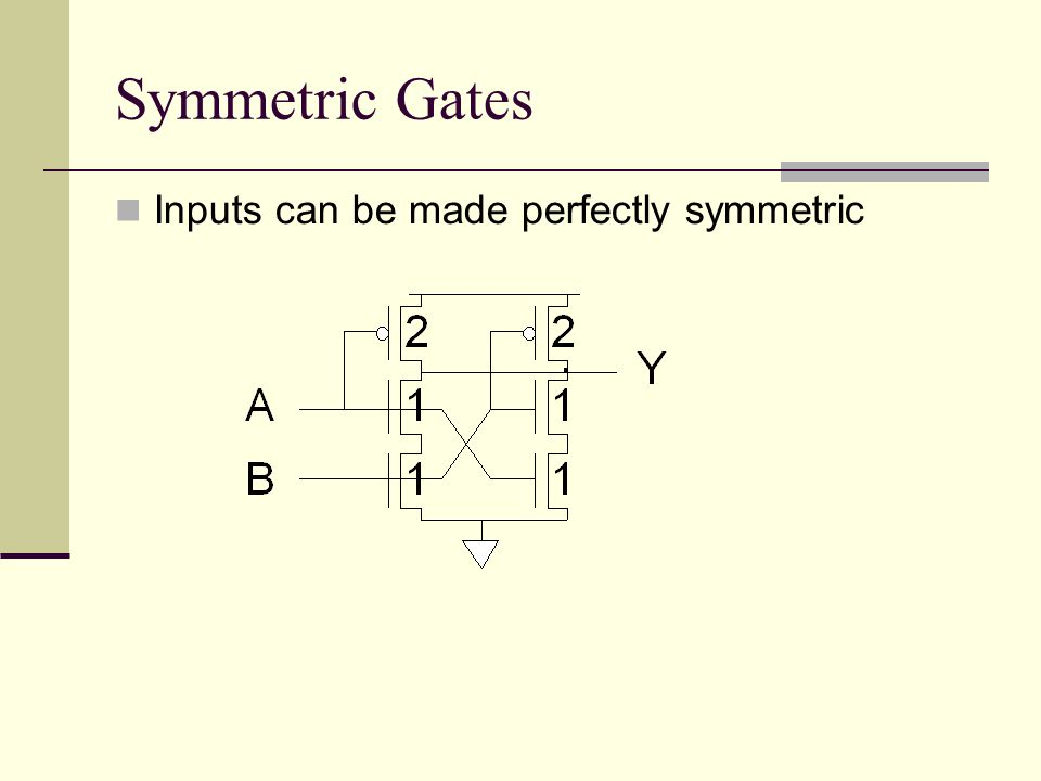 Symmetric Gates Inputs can be made perfectly symmetric