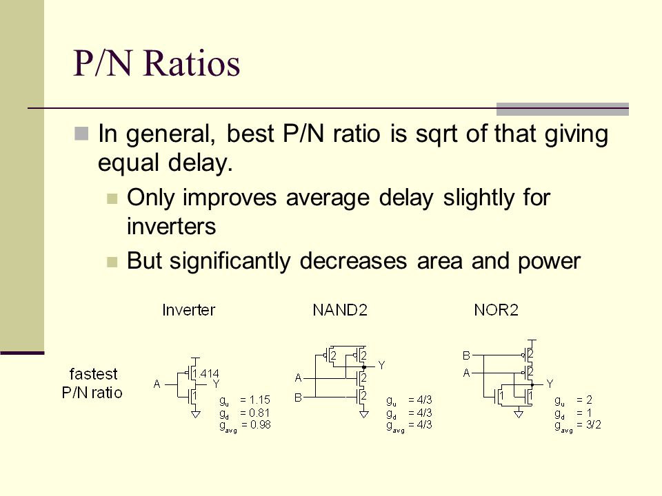 P/N Ratios In general, best P/N ratio is sqrt of that giving equal delay. Only improves average delay slightly for inverters.