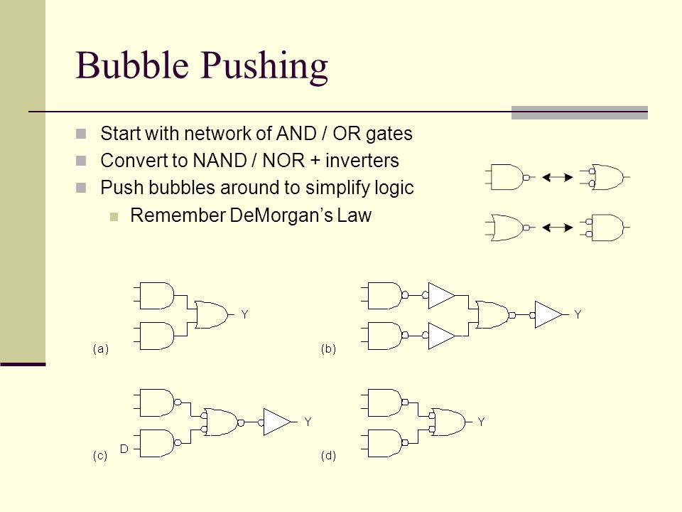 Bubble Pushing Start with network of AND / OR gates