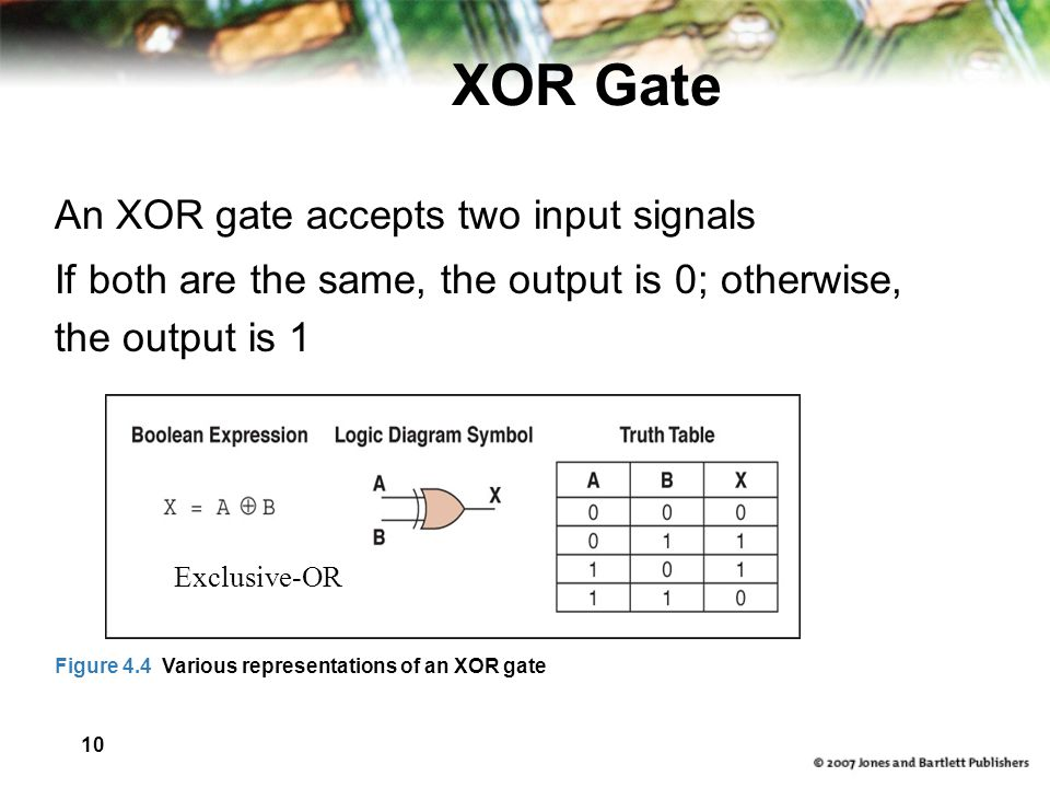 XOR Gate An XOR gate accepts two input signals