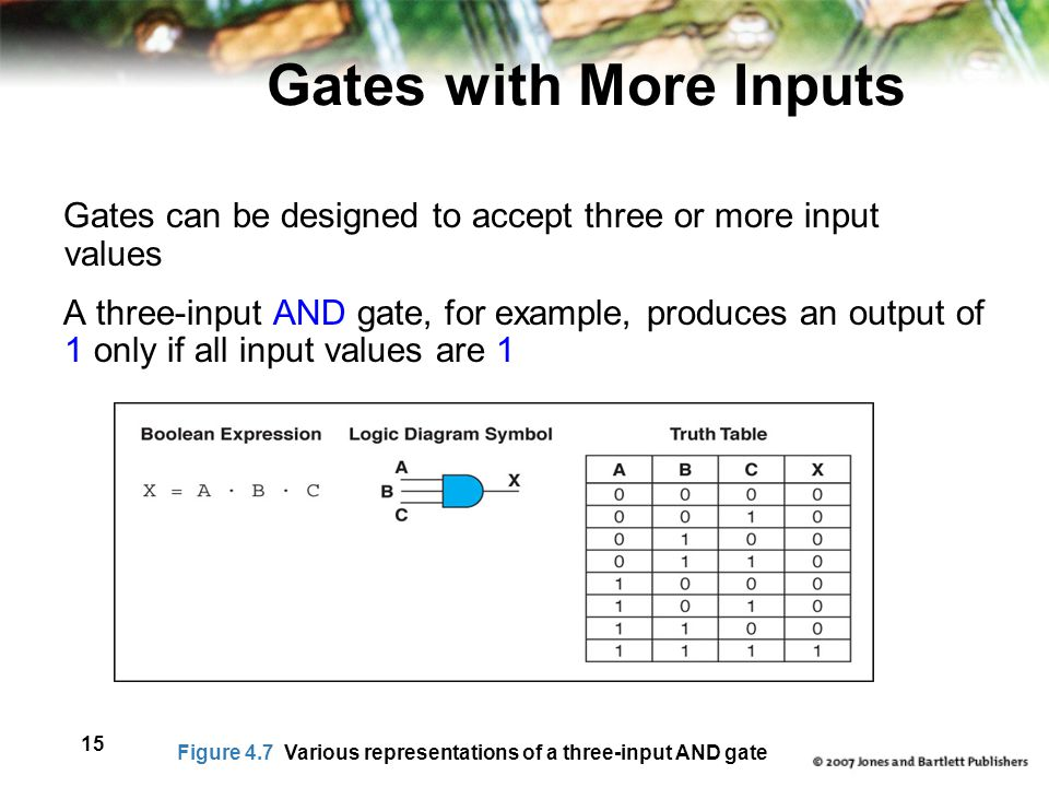 Gates with More Inputs Gates can be designed to accept three or more input values.