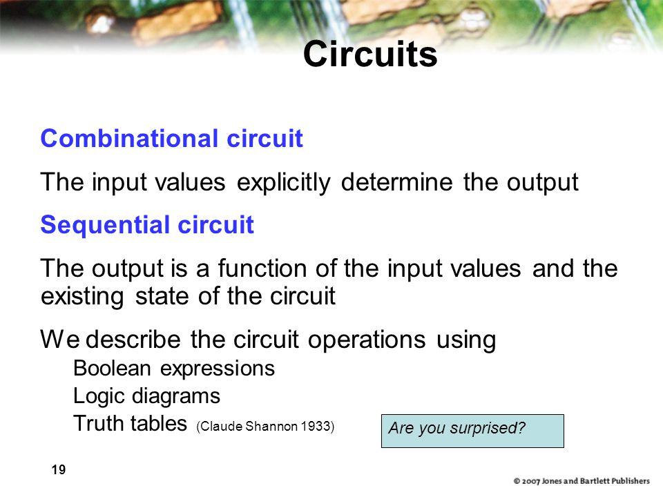 Circuits Combinational circuit
