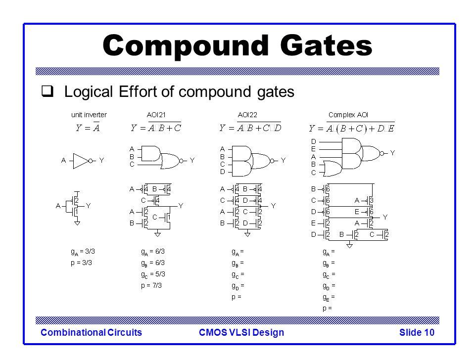 Compound Gates Logical Effort of compound gates Combinational Circuits