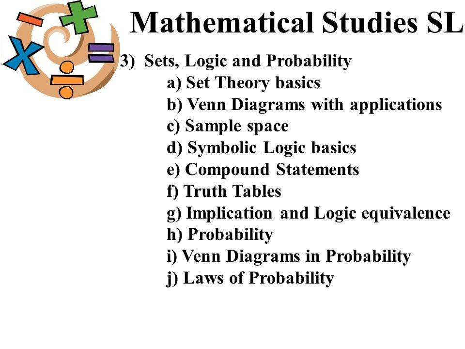 Mathematical Studies SL