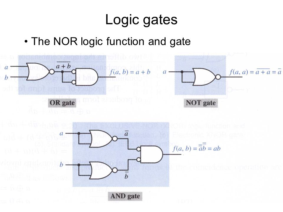 Logic gates The NOR logic function and gate