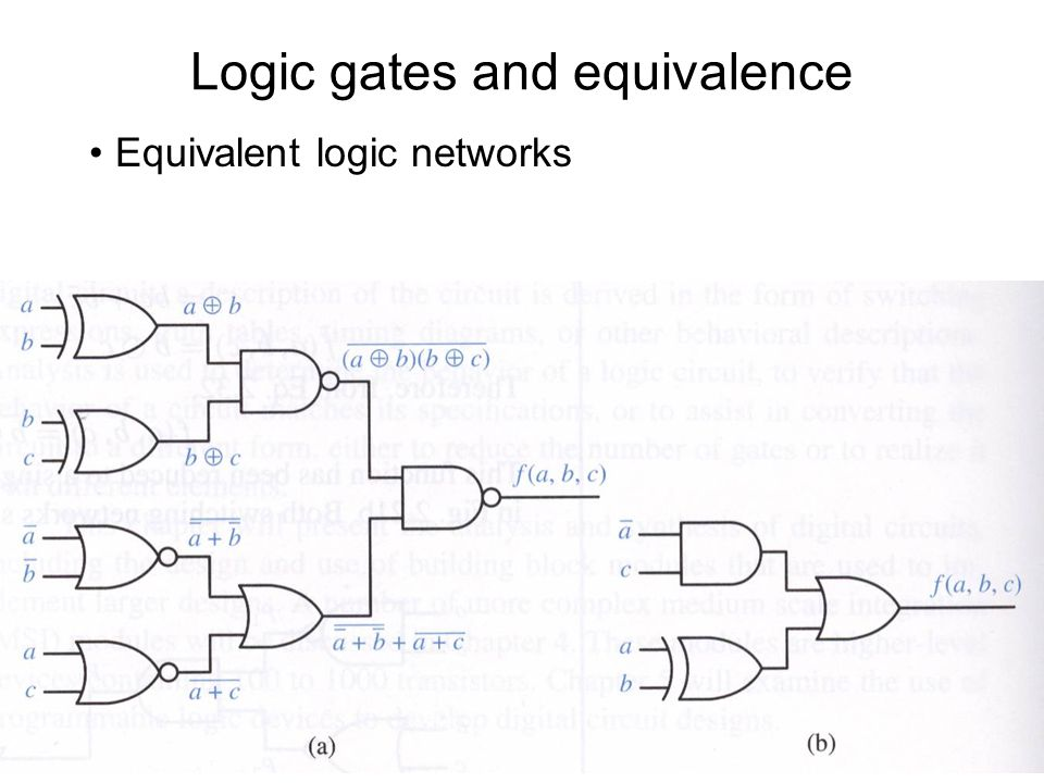 Logic gates and equivalence