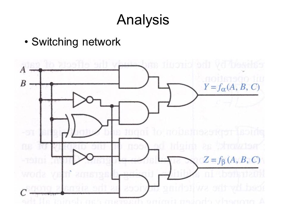 Analysis Switching network