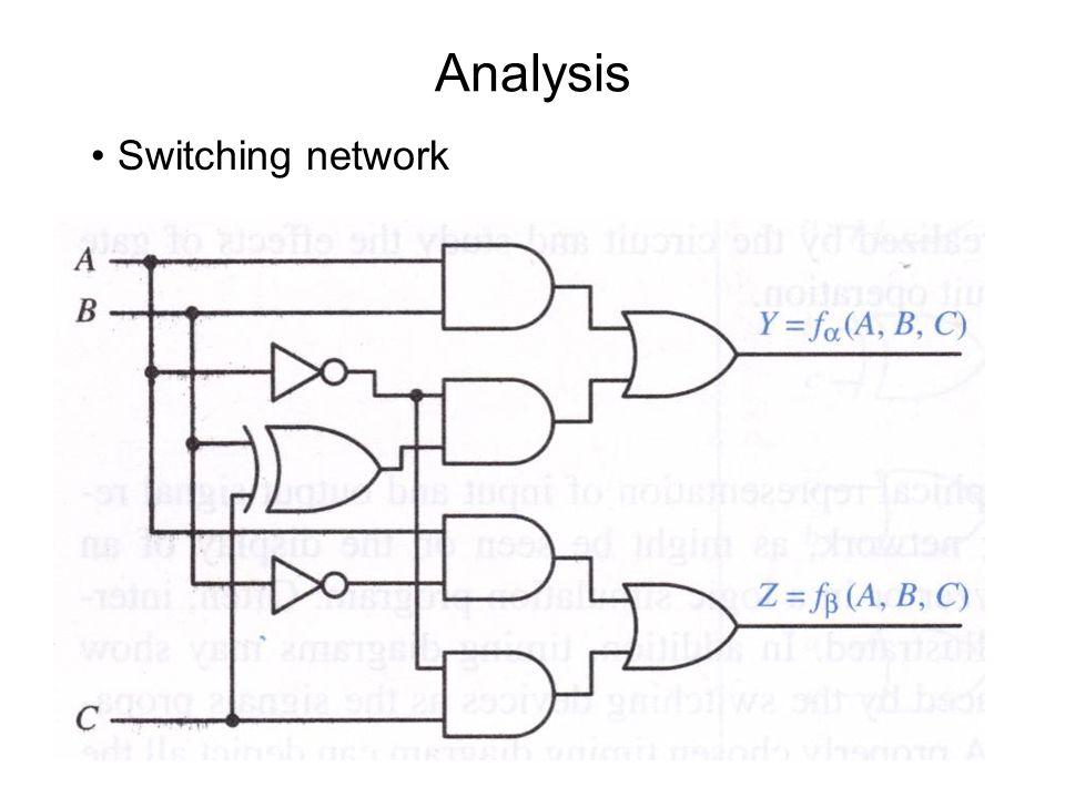 Analysis Switching network