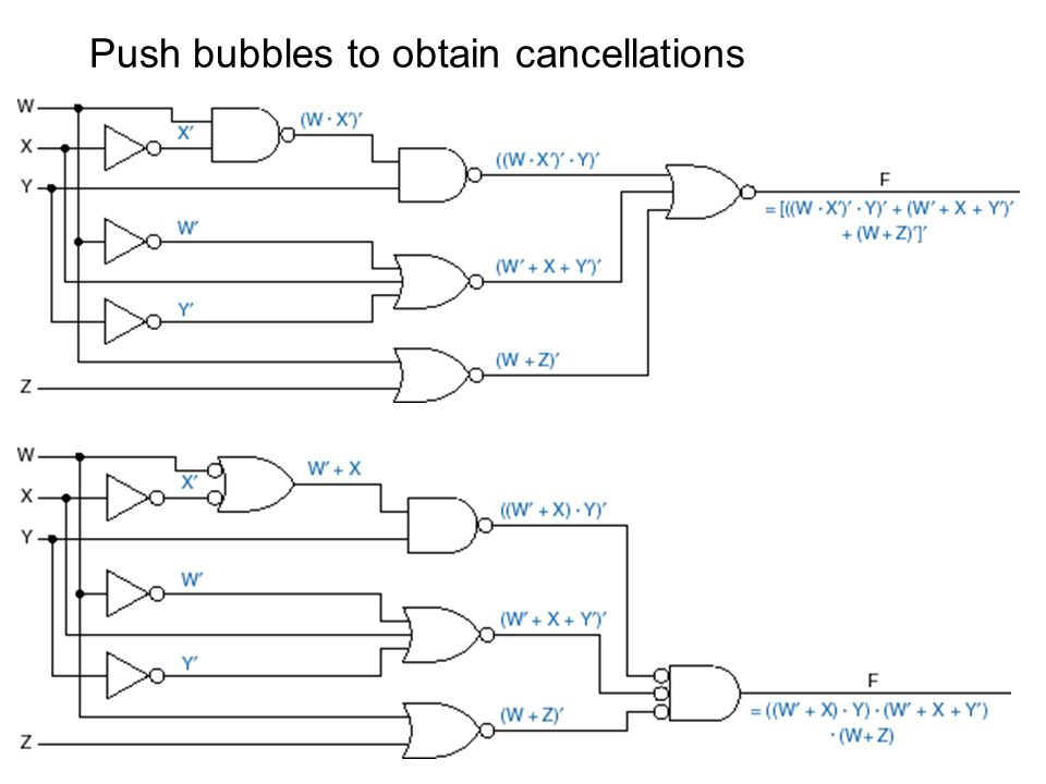 Push bubbles to obtain cancellations