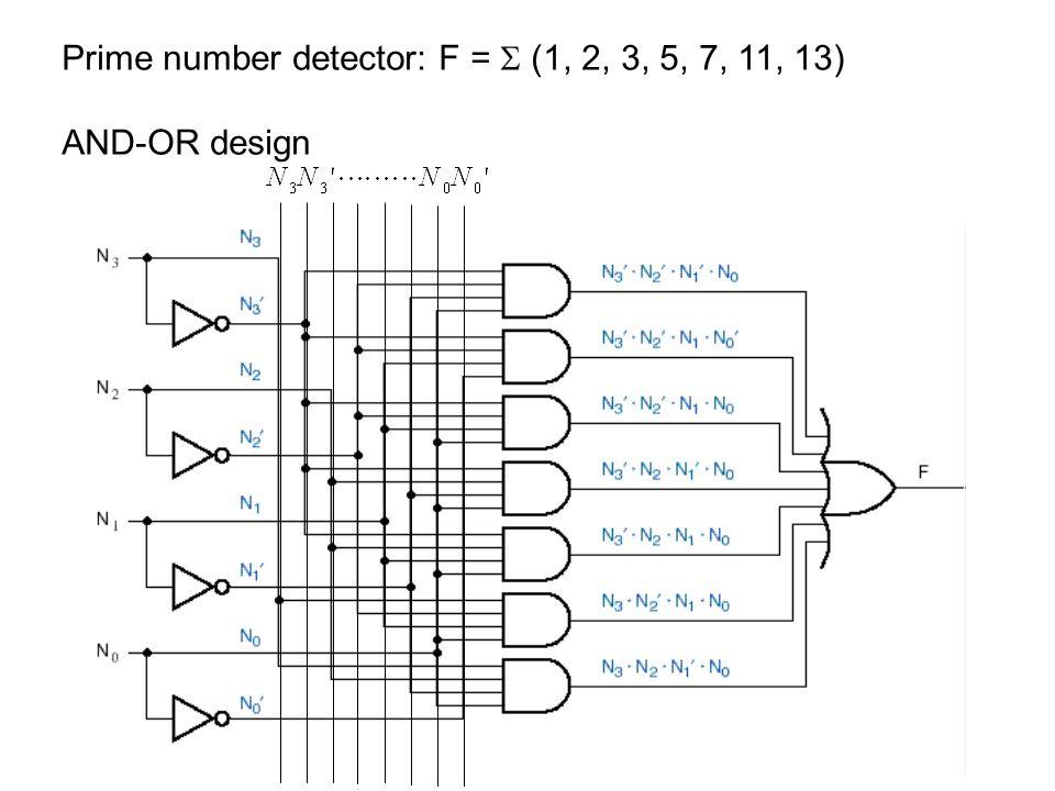 Prime number detector: F =  (1, 2, 3, 5, 7, 11, 13)
