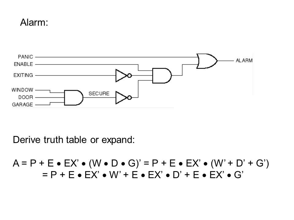 Alarm: Derive truth table or expand: A = P + E  EX'  (W  D  G)' = P + E  EX'  (W' + D' + G')