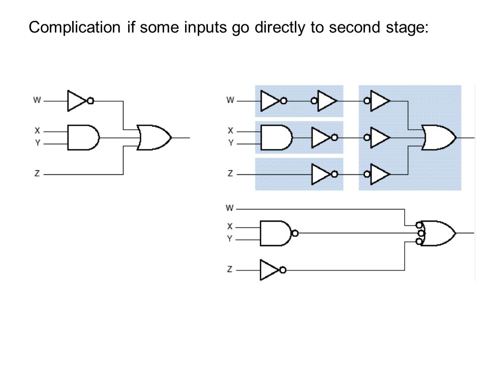 Complication if some inputs go directly to second stage: