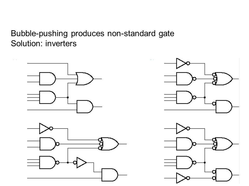 Bubble-pushing produces non-standard gate