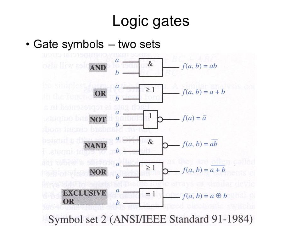 Logic gates Gate symbols – two sets