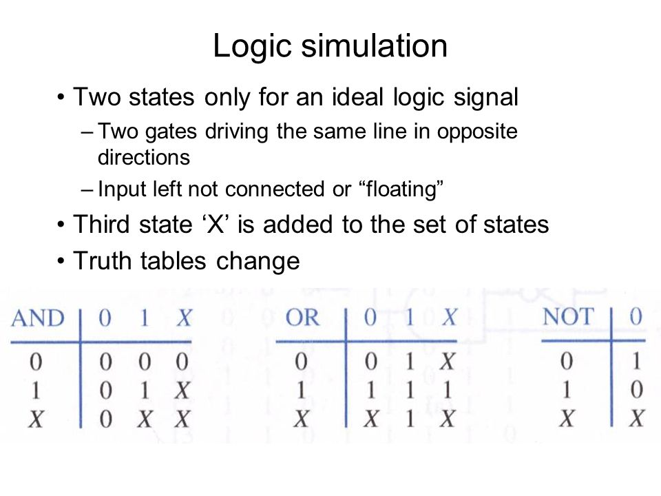 Logic simulation Two states only for an ideal logic signal