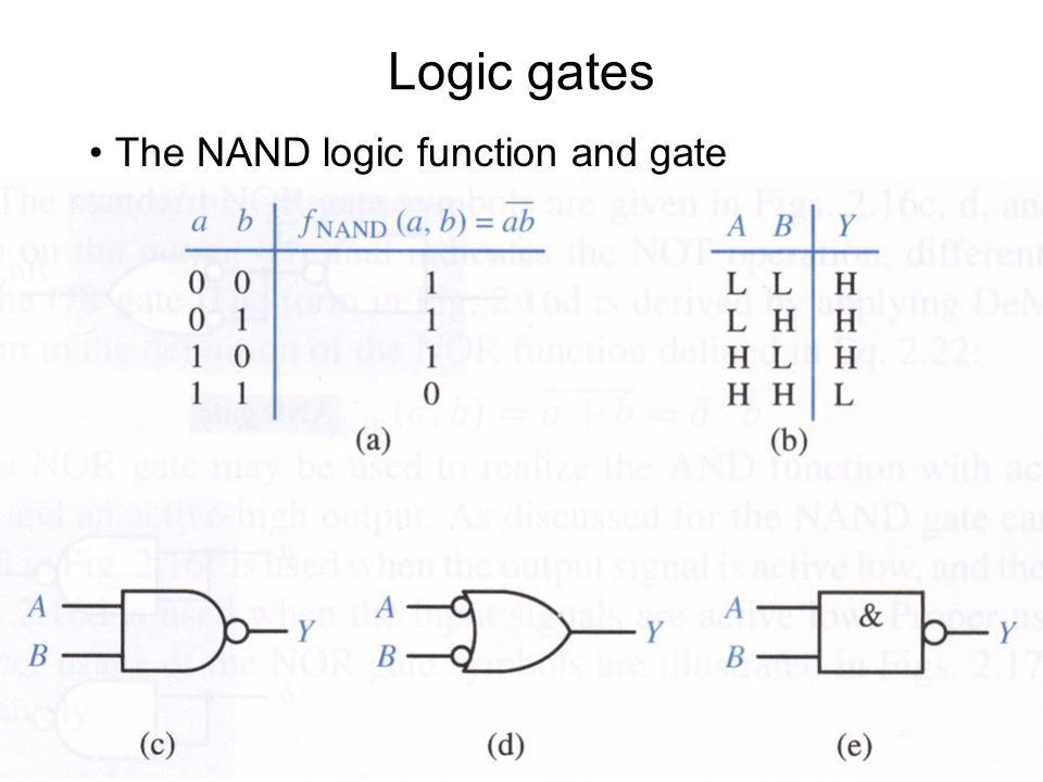 Logic gates The NAND logic function and gate
