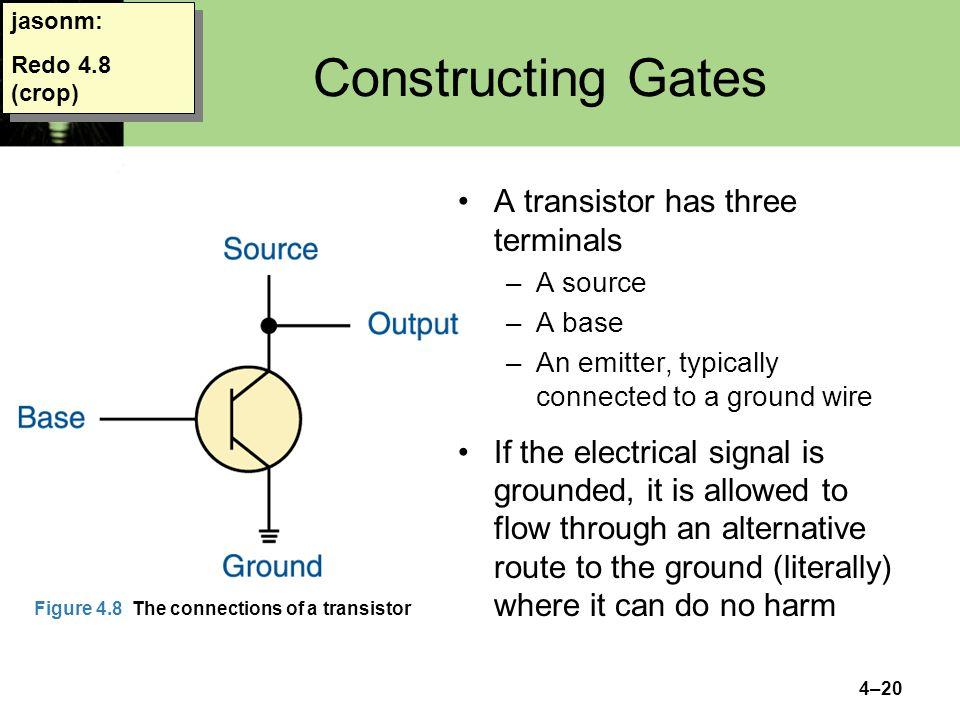 Constructing Gates A transistor has three terminals