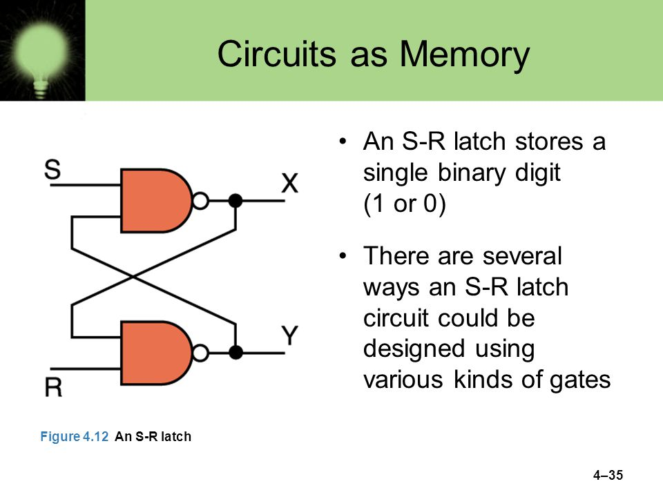 Circuits as Memory An S-R latch stores a single binary digit (1 or 0)