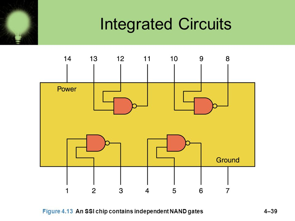 Integrated Circuits Figure 4.13 An SSI chip contains independent NAND gates