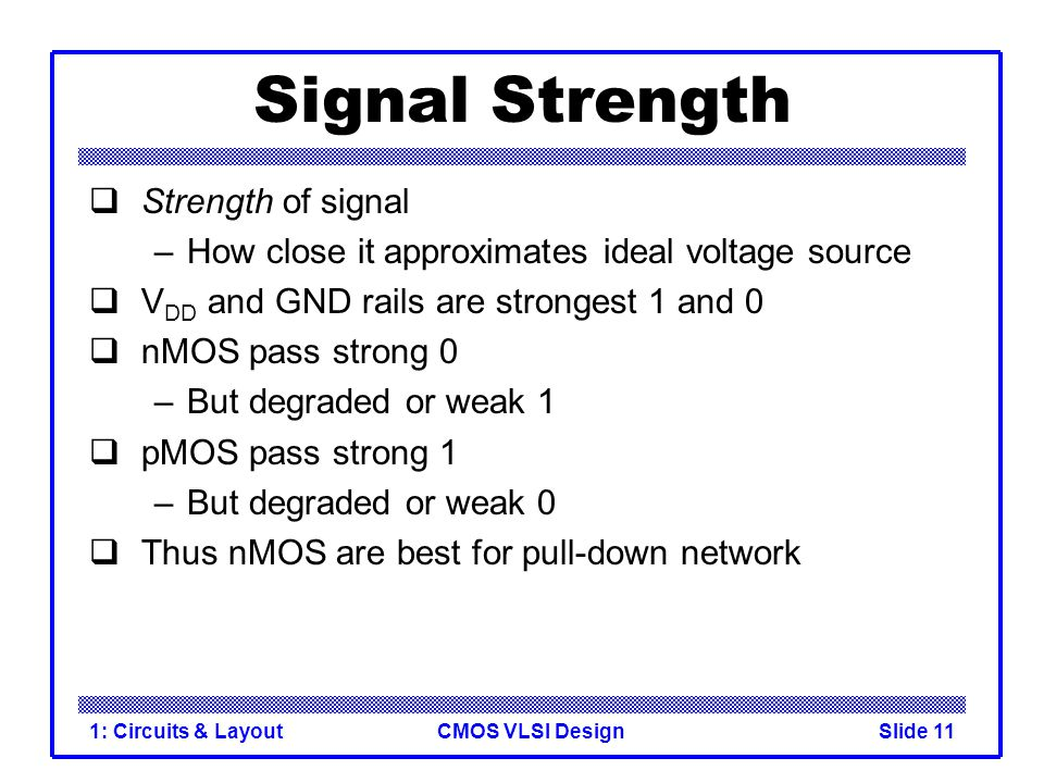 Signal Strength Strength of signal