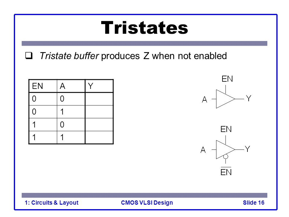 Tristates Tristate buffer produces Z when not enabled EN A Y 1