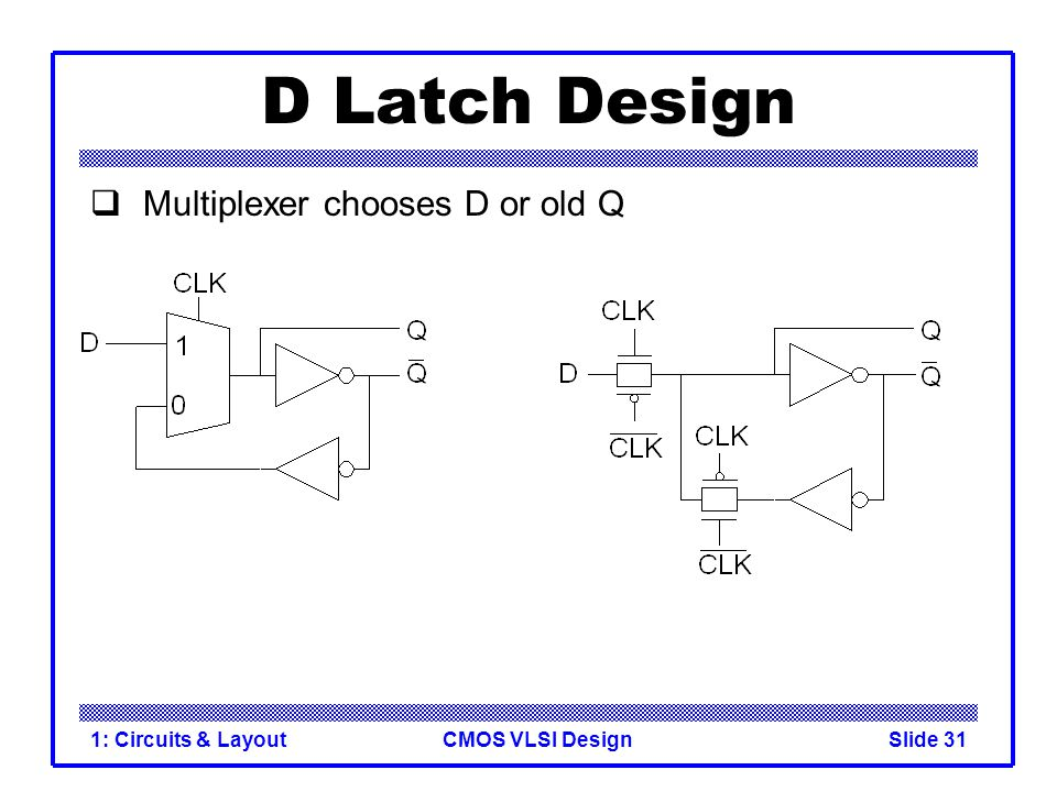 D Latch Design Multiplexer chooses D or old Q 1: Circuits & Layout