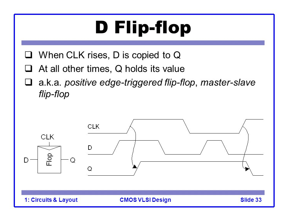 D Flip-flop When CLK rises, D is copied to Q