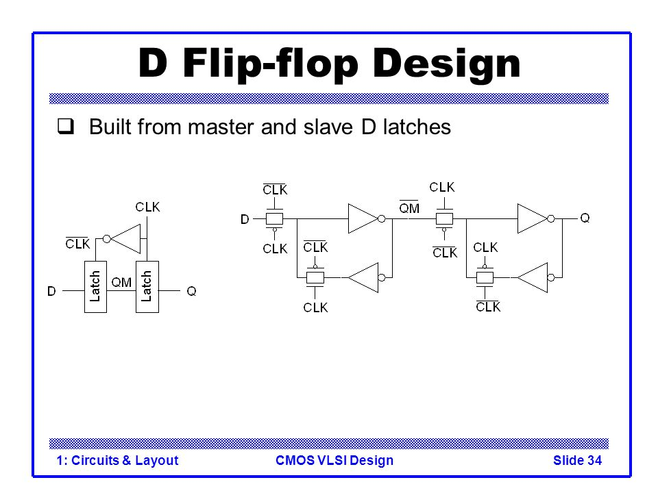 D Flip-flop Design Built from master and slave D latches
