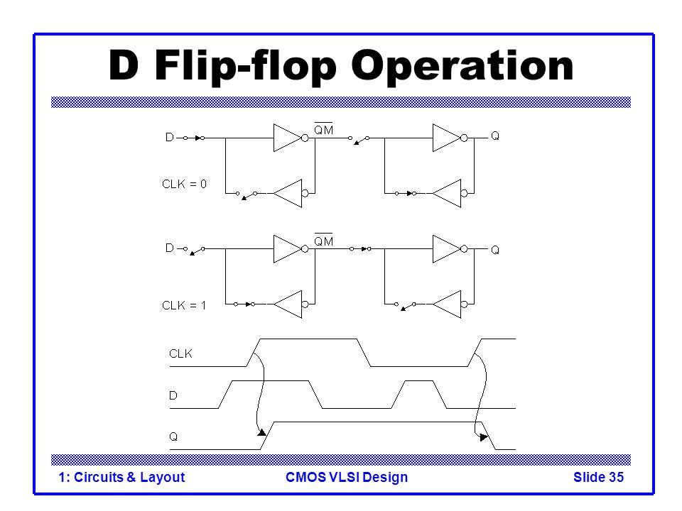 D Flip-flop Operation 1: Circuits & Layout