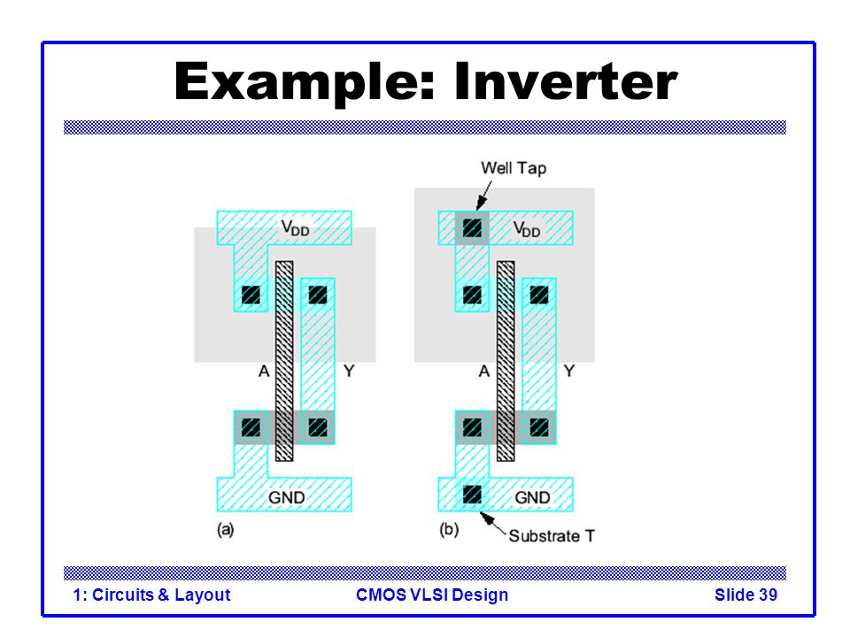 Example: Inverter 1: Circuits & Layout