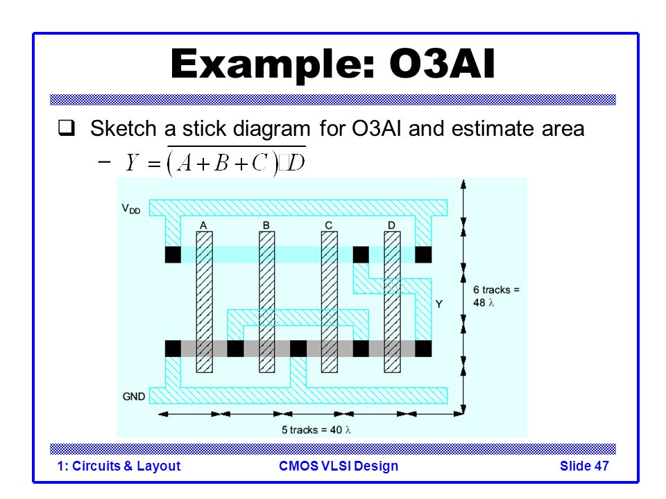 Example: O3AI Sketch a stick diagram for O3AI and estimate area