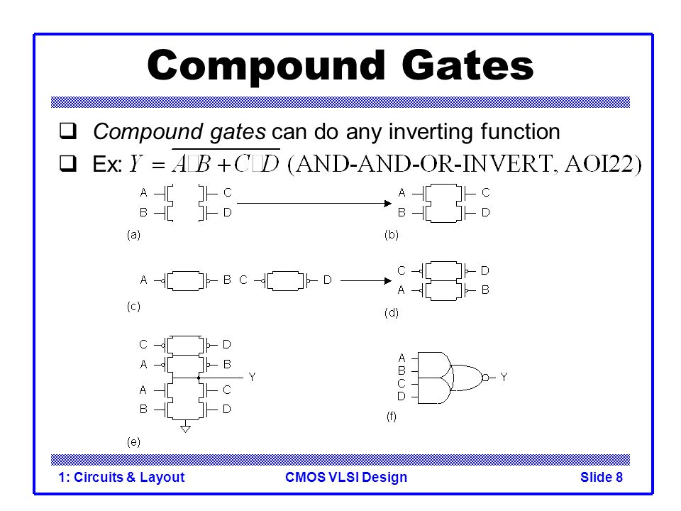 Compound Gates Compound gates can do any inverting function Ex: