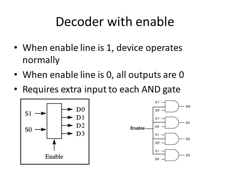 Decoder with enable When enable line is 1, device operates normally