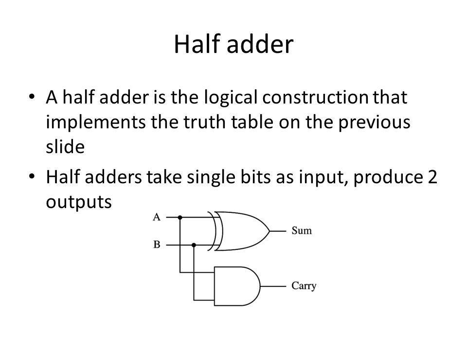 Half adder A half adder is the logical construction that implements the truth table on the previous slide.