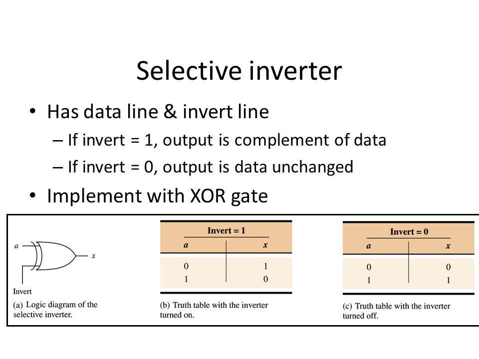 Selective inverter Has data line & invert line Implement with XOR gate