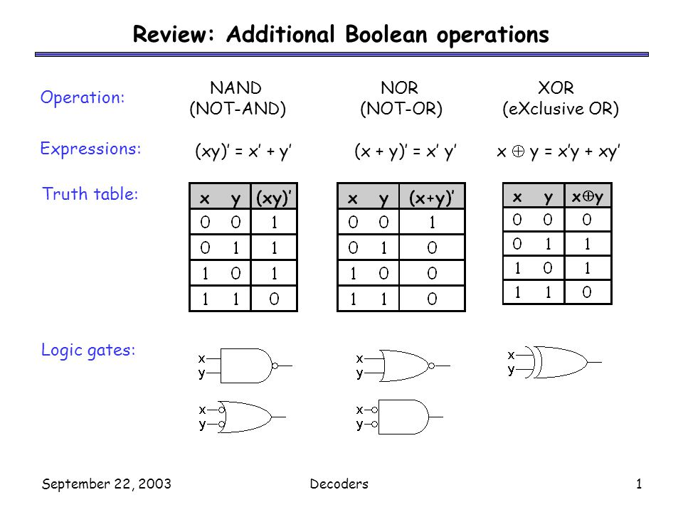 Review: Additional Boolean operations