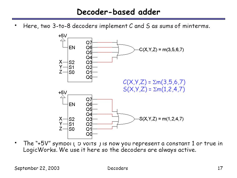 Decoder-based adder Here, two 3-to-8 decoders implement C and S as sums of minterms.