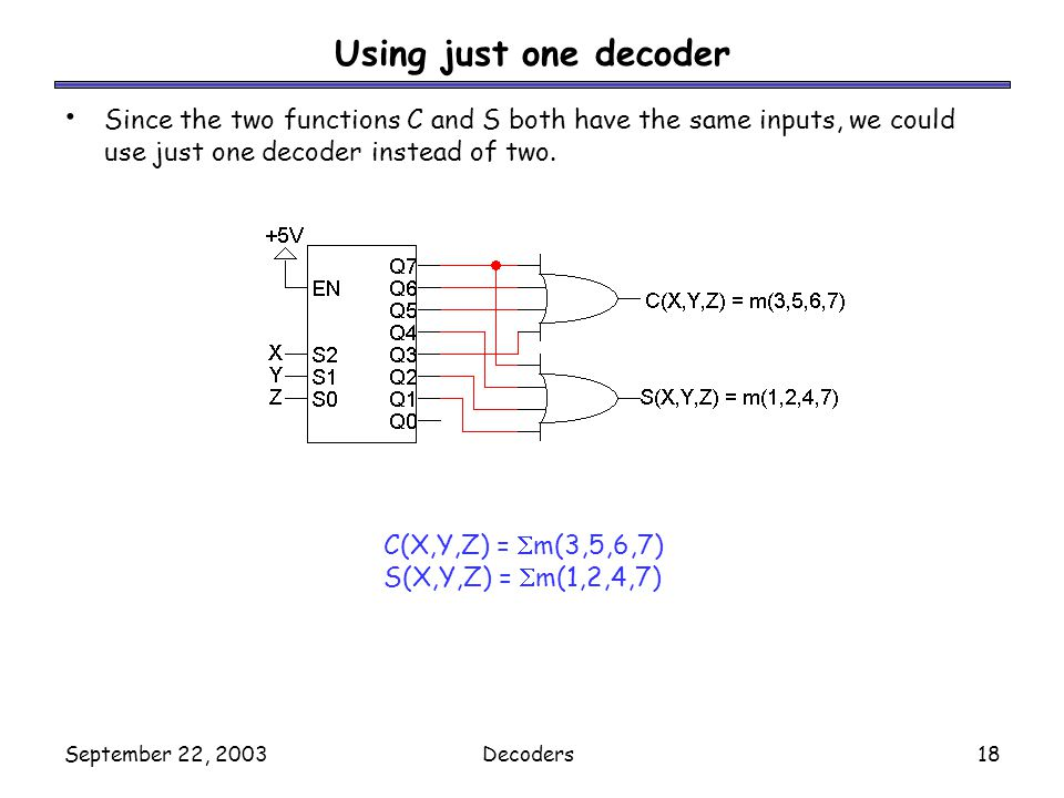 Using just one decoder Since the two functions C and S both have the same inputs, we could use just one decoder instead of two.
