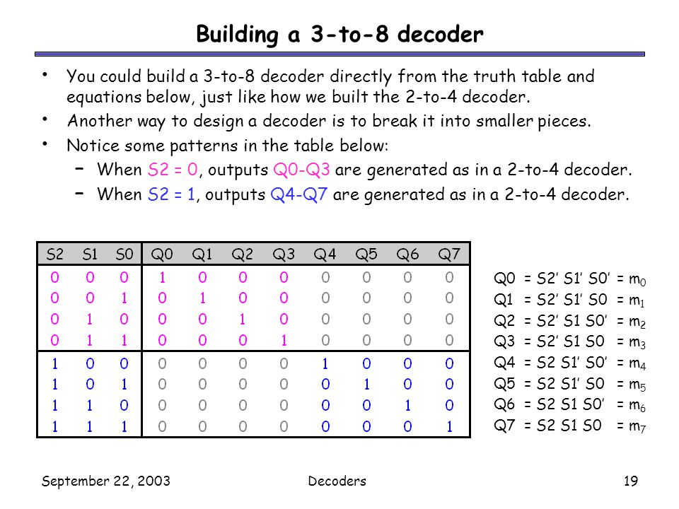 Building a 3-to-8 decoder