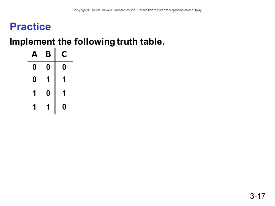 Practice Implement the following truth table. A B C 1