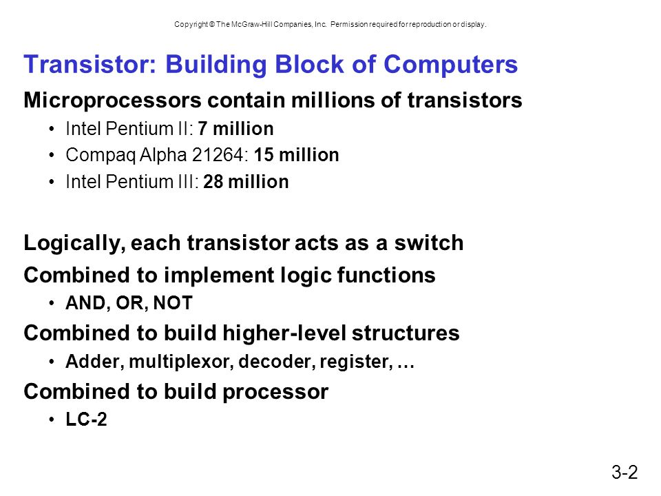 Transistor: Building Block of Computers