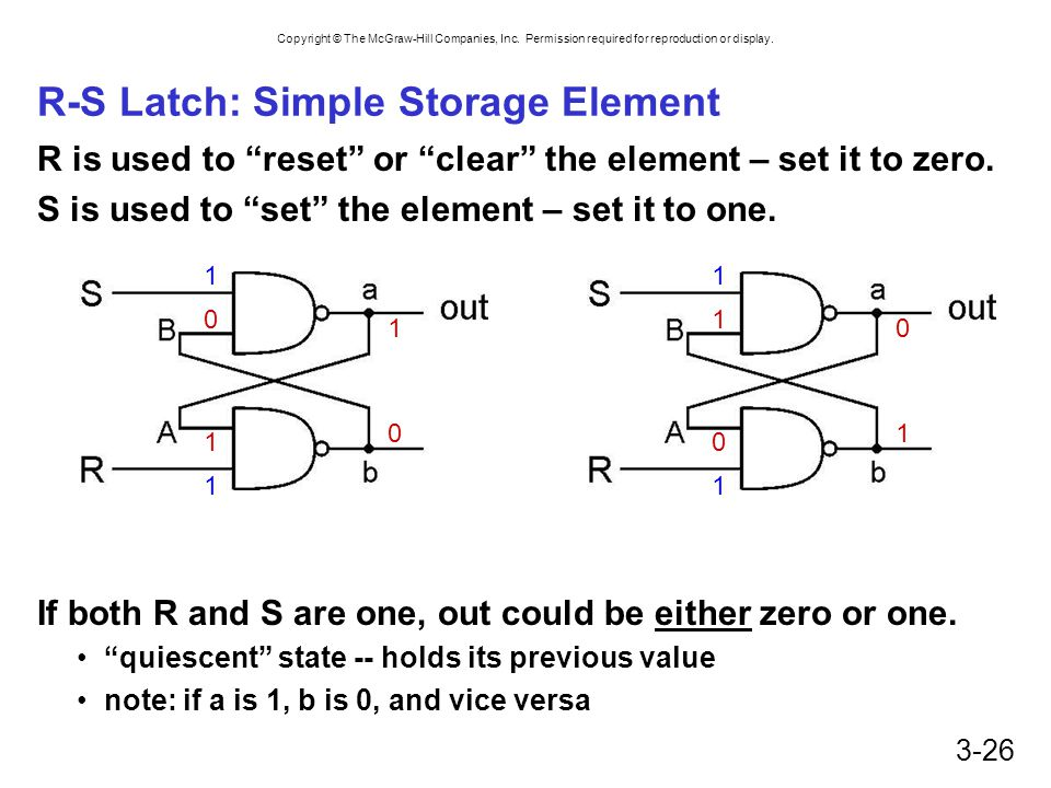 R-S Latch: Simple Storage Element
